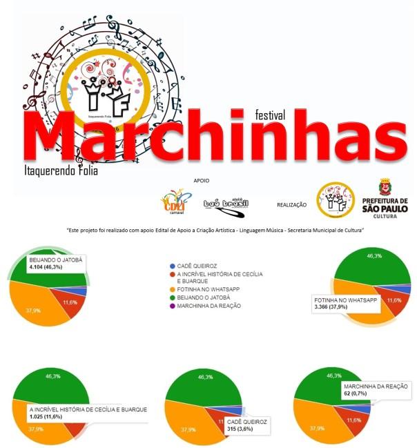 resultadofestivalmarchinhaitaquerendofolia